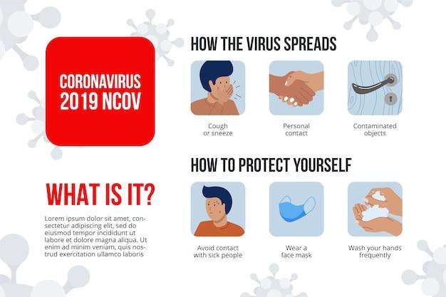 Covid-19-tipps zum schutz vor viren