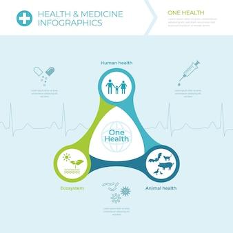 Covid19 medizinische infografiken