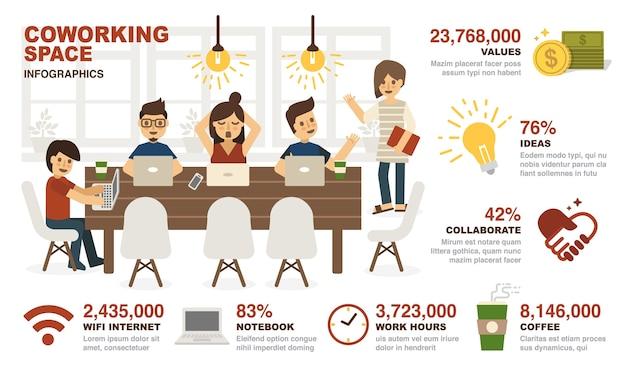 Coworking raum infografiken.