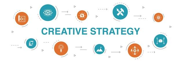 Creative strategy infographic 10 schritte kreisdesign.vision, brainstorming, zusammenarbeit, einfache projektsymbole