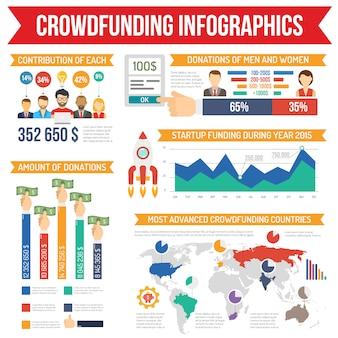 Crowdfunding-infografik-set