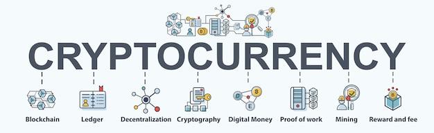Cryptocurrency-fahnenweb-ikonensatz, kryptographie und digitales geld.