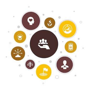 Csr infografik 10 schritte blasendesign.verantwortung, nachhaltigkeit, ethik, ziel einfache symbole