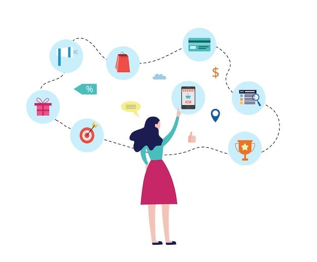 Customer journey ein kunde entscheidet sich für den kauf eines produkts oder einer dienstleistung
