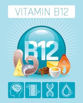 Cyanocobalamin vitamin b12 ergänzt lebensmittelikone mit menschlichem nutzen. flaches icon-set für gesundes essen. diät infografik diagramm poster mit fisch meeresfrüchte, ei, milchprodukte.