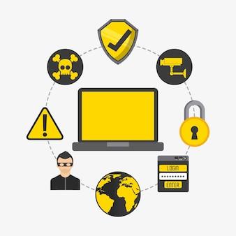Cyber-sicherheitsdesign,