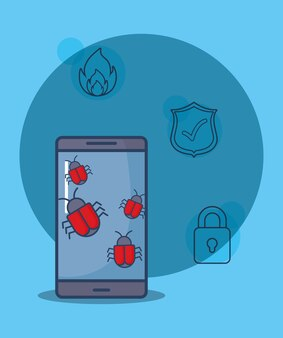 Cyber-sicherheitsdesign