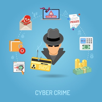 Cyber-verbrechen-konzept