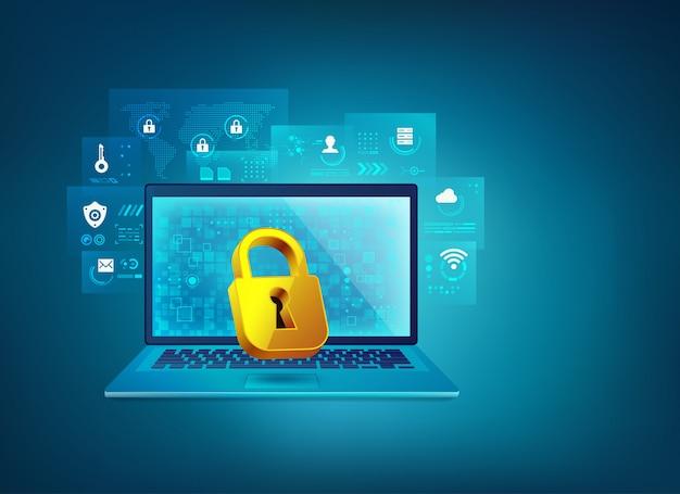 Cybersicherheit auf geräten