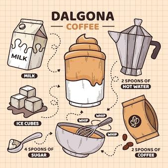 Dalgona kaffeerezeptkonzept
