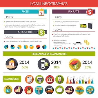 Darlehen infographics set