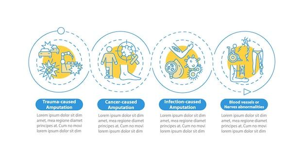 Das entfernen von gliedmaßen verursacht eine infografik-vorlage. trauma, designelemente für die präsentation von infektionen.
