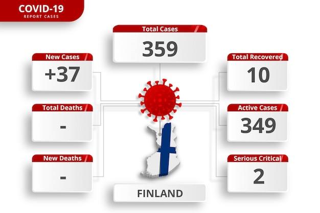 Das finnische coronavirus bestätigte fälle. bearbeitbare infografik-vorlage für die tägliche aktualisierung der nachrichten. koronavirus-statistiken nach ländern.