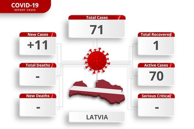 Das lettische coronavirus bestätigte fälle. bearbeitbare infografik-vorlage für die tägliche aktualisierung der nachrichten. koronavirus-statistiken nach ländern.