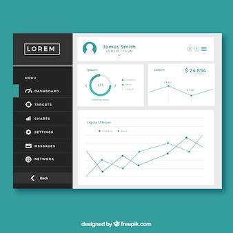Dashboard admin panel mit flachem design