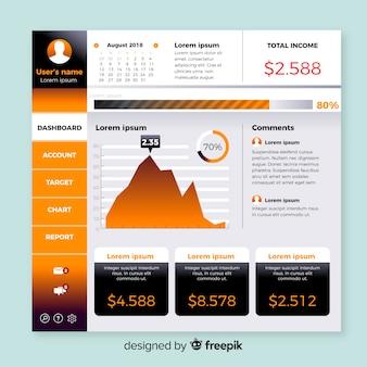 Dashboard-benutzerkonsole mit verlaufsstil
