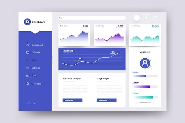 Dashboard-benutzeroberfläche mit grafiken