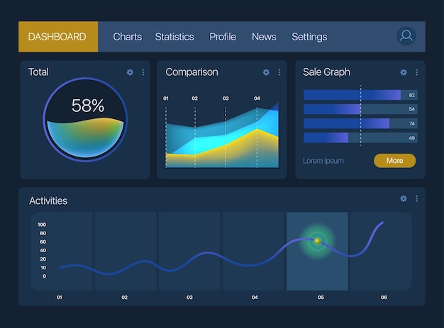 Dashboard infografik vorlage