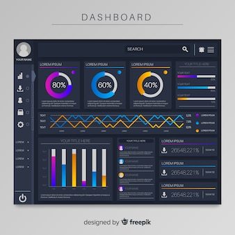 Dashboard-satz der diagrammwachstumsschablone