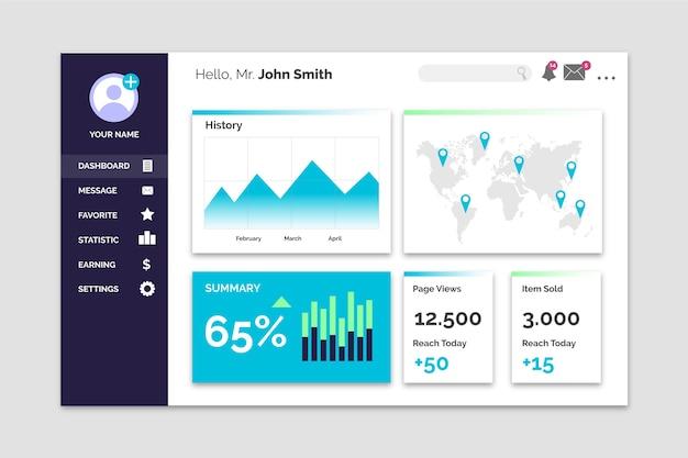 Dashboard user panel vorlage infografik