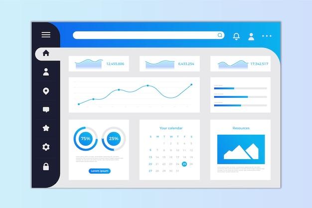 Dashboard-vorlage für benutzeroberfläche
