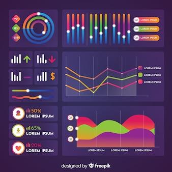 Dashboard-vorlage für diagrammelementsammlung