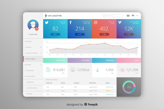 Dashboard-vorlage für informationsmarketingergebnisse