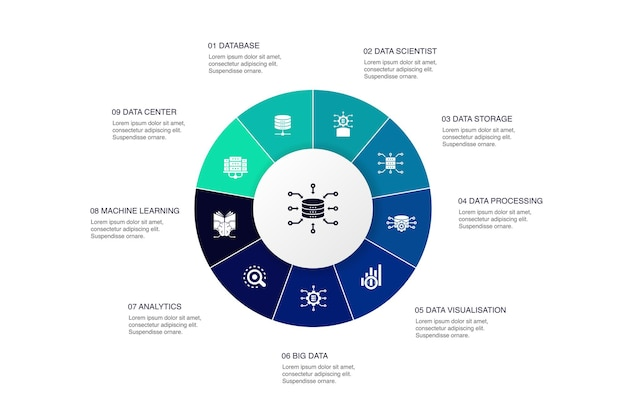 Datenintegration infografik 10 schritte kreisdesign. datenbank, datenwissenschaftler, analytics, machine learning einfache symbole