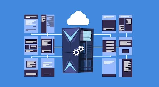 Datenschutz cloud-server-center