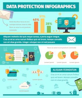 Datenschutz infographic-plakat der internetsicherheit