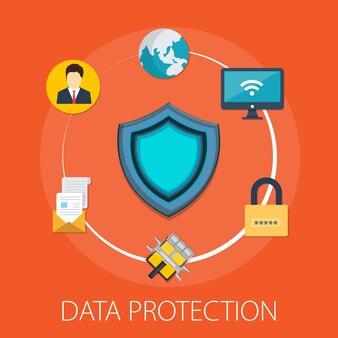 Datenschutz- und sicherheitskonzept