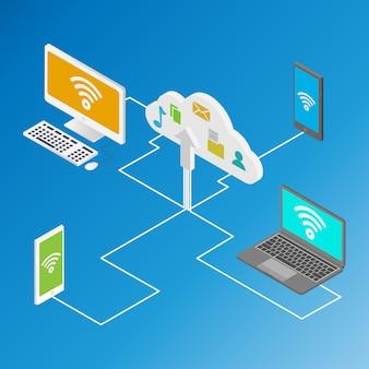 Datenspeicherung in der cloud