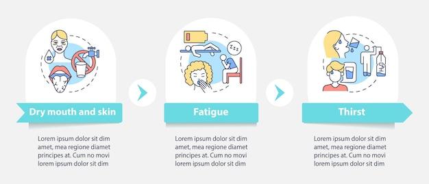Dehydrationssymptome blaue vektor-infografik-vorlage. responsive mobile website mit symbolen. webseiten-walkthrough-bildschirme in 3 schritten. anzeichen von flüssigkeitsverlust farbkonzept mit linearen illustrationen