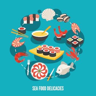 Delikatessen aus meeresfrüchten