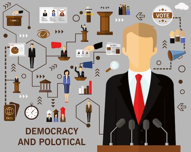Demokratie und politischer konzepthintergrund