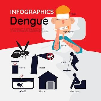 Dengue-infografiken