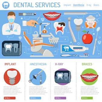 Dental services banner und infografiken