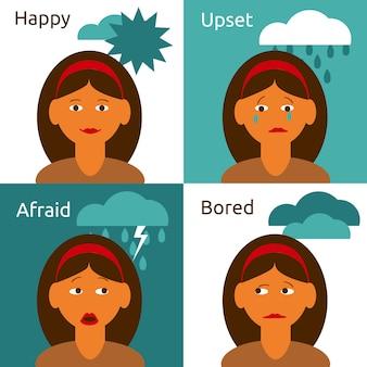 Der glückliche verärgerte ängstliche gelangweilte avatar der karikaturfrauenfigur gefühle mit symbolischem abstraktem vektor des wetters lokalisierte illustration