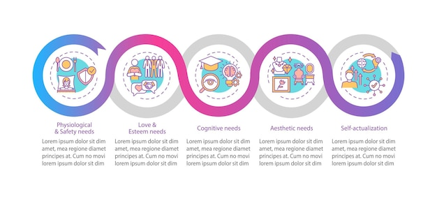 Der menschliche kern braucht eine infografik-vorlage. designelemente für erfolgreiche lebenspräsentationen.