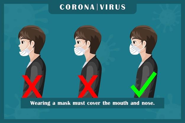 Der richtige weg, um coronavirus zu verhindern