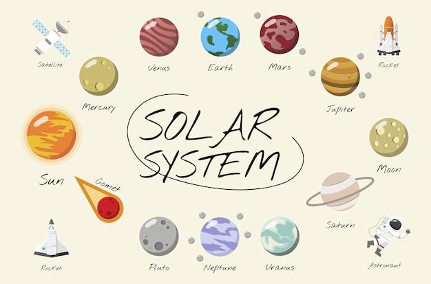 Der sonnensystemvektor