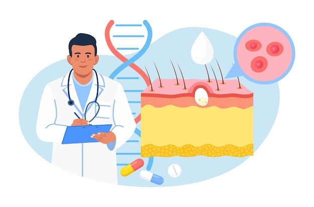 Dermatologie. haut-epidermis-schema mit akne-entzündung, varizellen, allergien oder krebs. ärzte untersuchen rote flecken, pickel. dermatologe diagnose hautkrankheit