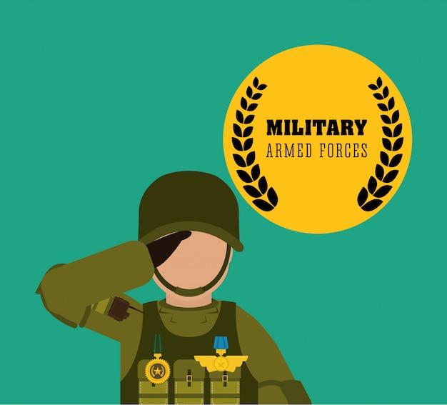 Design der militärischen streitkräfte
