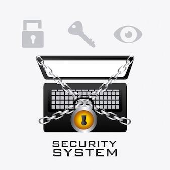 Design des sicherheitssystems.