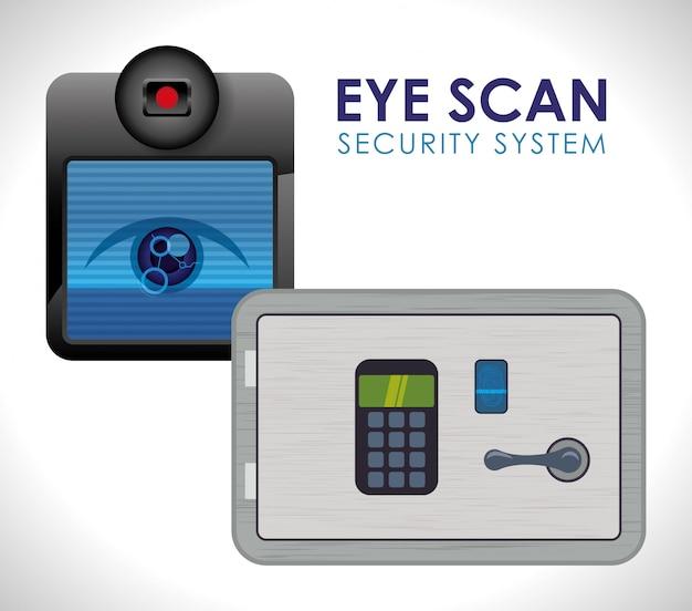 Design des sicherheitssystems