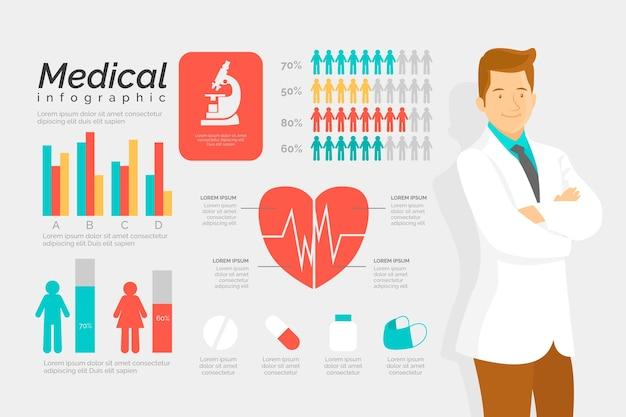 Design für medizinische infografik