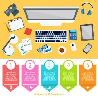 Designer schreibtisch infographie