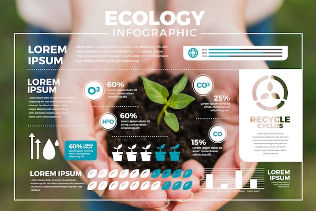 Detaillierte ökologie-infografik mit bild