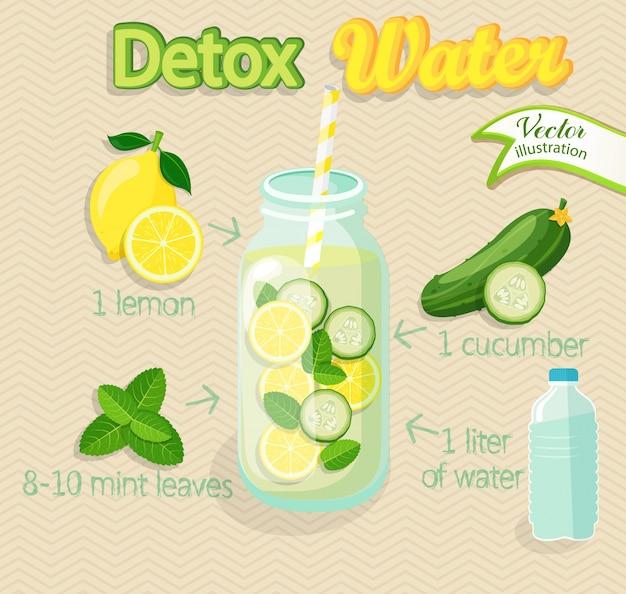 Detox cocktail, vektor.
