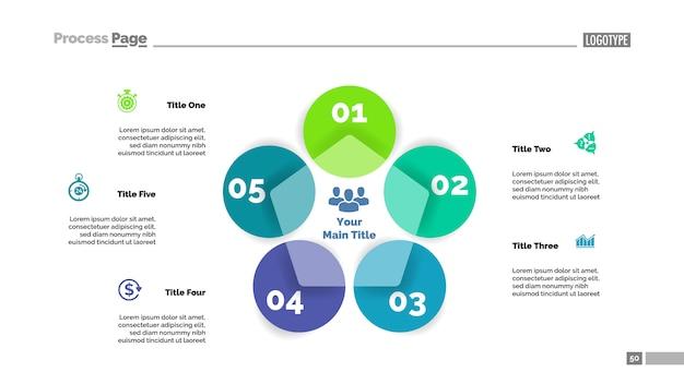 Dia-schablone mit fünf kreisen flussdiagramm. geschäftsdaten. grafik, diagramm